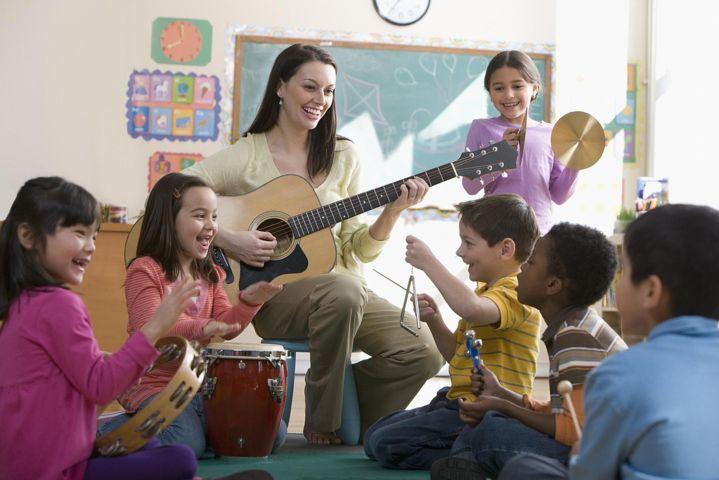 các bước học đàn ukulele