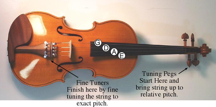 Lên dây đàn Violin như thế nào?