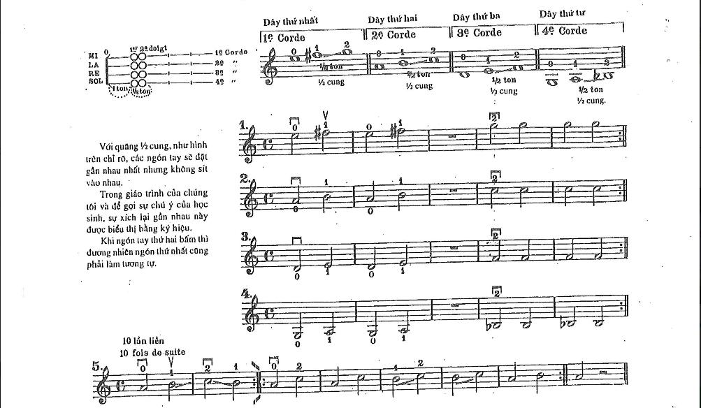 Các bài tập luyện ngón tay trên đàn Violin cho bạn tham khảo (Phần 1)