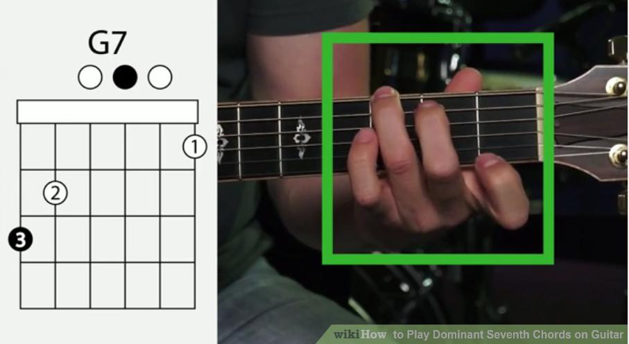 Hướng dẫn chơi tất cả các hợp âm 7 trên Guitar