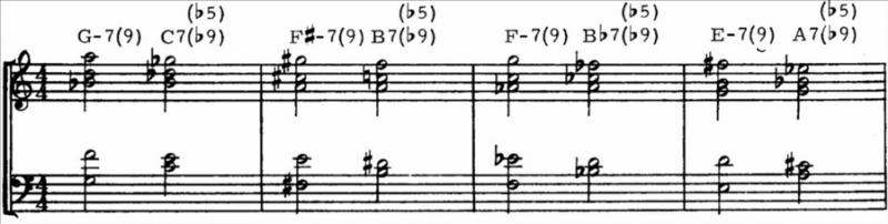 hòa âm trên đàn