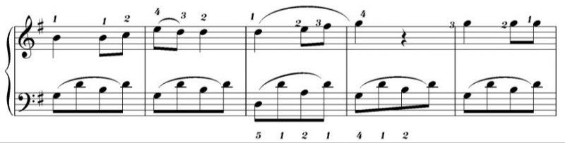 Chơi kỹ thuật Legato trên piano - học đàn piano cơ bản