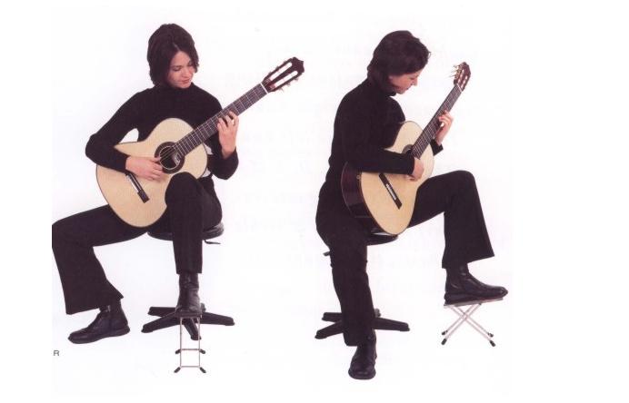 Kỹ thuật chơi guitar căn bản cho người mới bắt đầu
