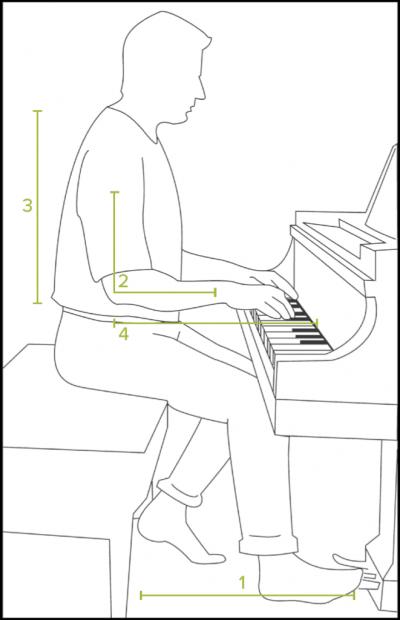 Hãy lựa chọn cho mình một thành công và một cuộc chơi piano lâu dài không đau đớn bằng cách thực hiện theo những lời khuyên sau để tránh chấn thương.