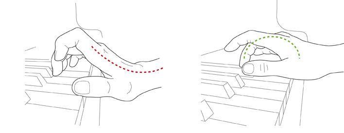 Bàn tay của bạn rõ ràng phải là trọng tâm của cây đàn piano vì chúng là thứ thực sự tiếp xúc với phím đàn. Khi bạn chơi, tay của bạn vẫn phải mềm. Nếu ai đó ấn vào tay bạn khi bạn đang chơi, họ sẽ cảm thấy linh hoạt và mềm mại.